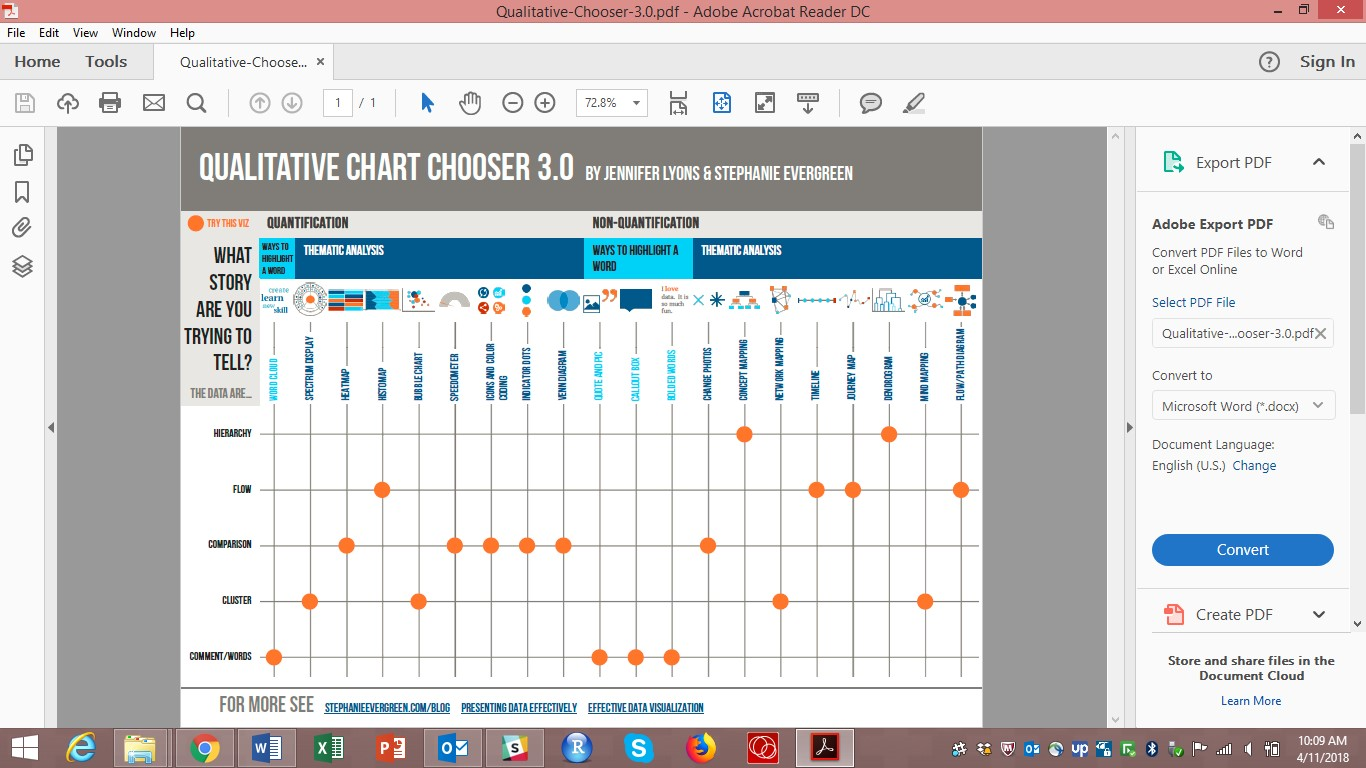 Qualitative Chart Chooser